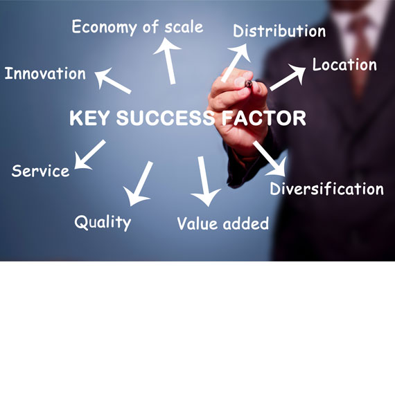 apples success service and innovations Apple's next move success on high margin differentiation brought to you by innovation management for more knowledge and inspiration please visit.